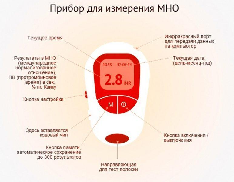 Электронный тестер МНО