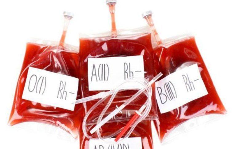 Разные группы крови