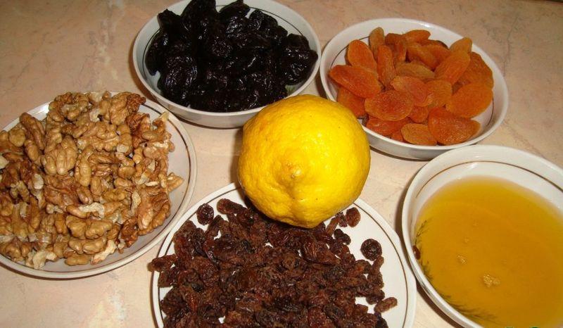 компоненты витаминной смеси