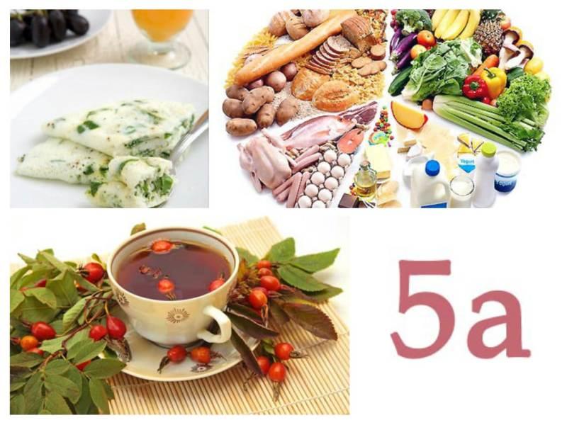 строгая диета №5а